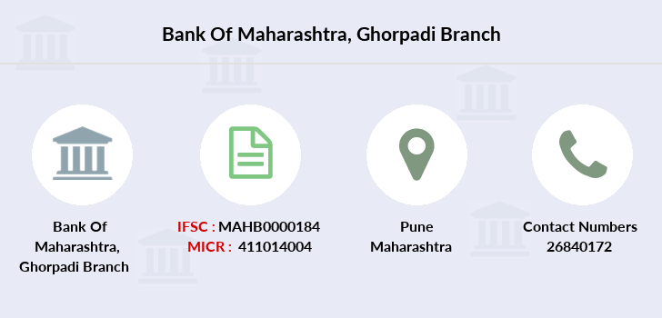 Bank-of-maharashtra Ghorpadi branch