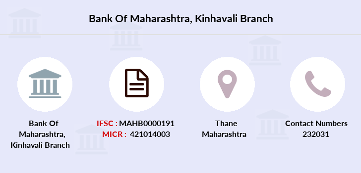 Bank-of-maharashtra Kinhavali branch