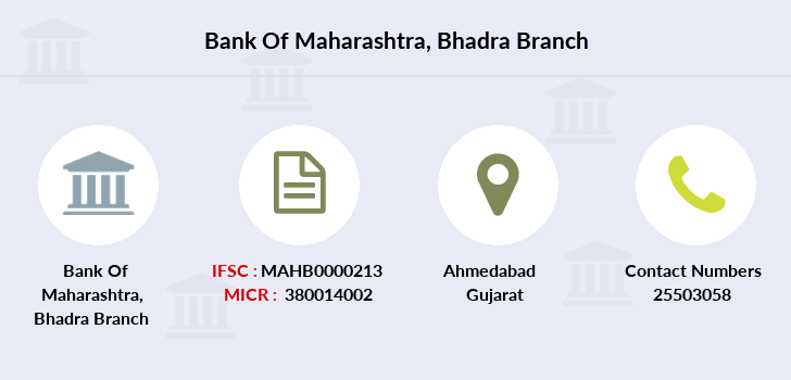Bank-of-maharashtra Bhadra branch