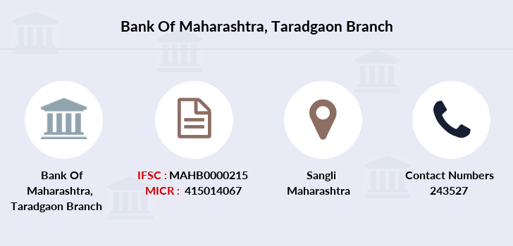 Bank-of-maharashtra Taradgaon branch