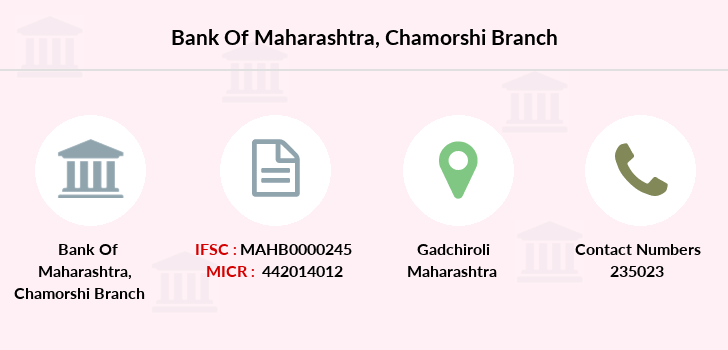 Bank-of-maharashtra Chamorshi branch