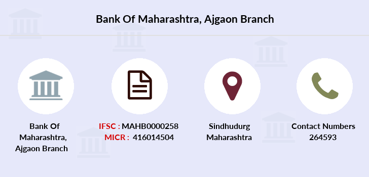 Bank-of-maharashtra Ajgaon branch