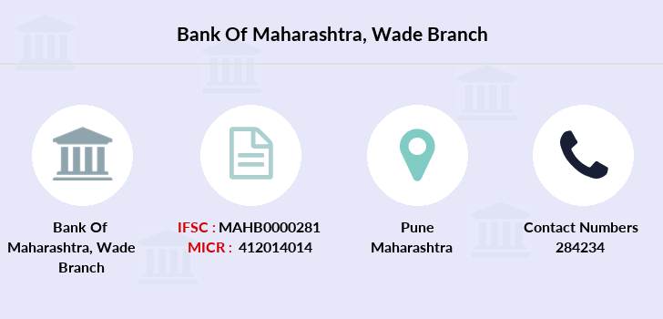 Bank-of-maharashtra Wade branch