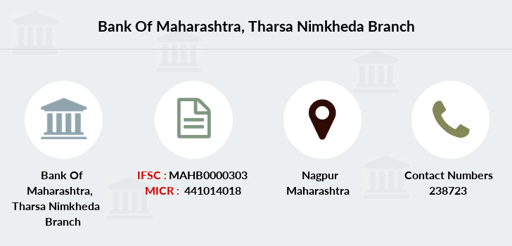 Bank-of-maharashtra Tharsa-nimkheda branch