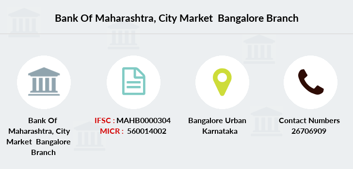 Bank-of-maharashtra City-market-bangalore branch
