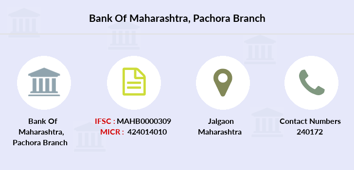 Bank-of-maharashtra Pachora branch