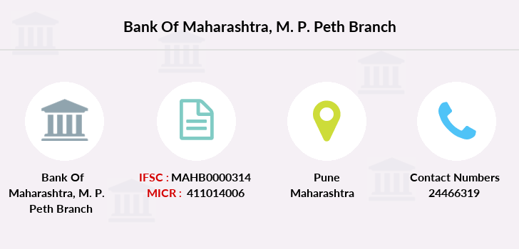 Bank-of-maharashtra M-p-peth branch