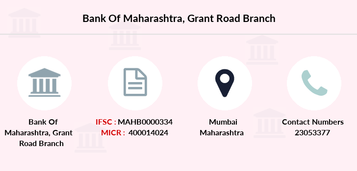 Bank-of-maharashtra Grant-road branch