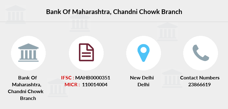Bank-of-maharashtra Chandni-chowk branch