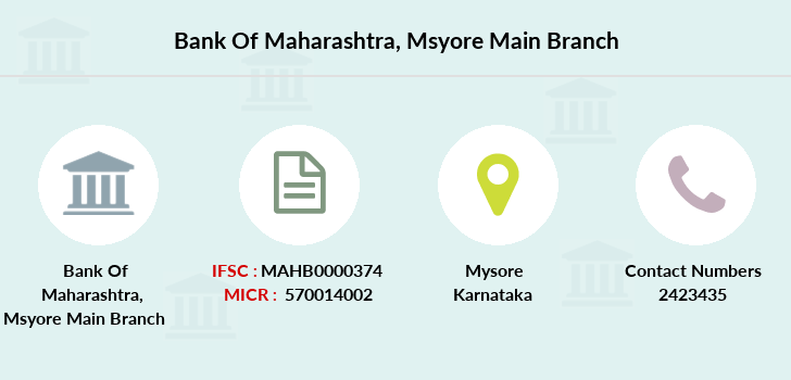 Bank-of-maharashtra Msyore-main branch