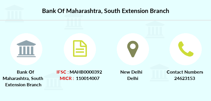 Bank-of-maharashtra South-extension branch