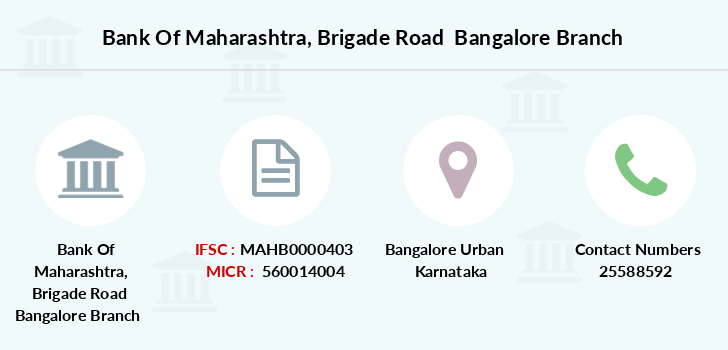 Bank-of-maharashtra Brigade-road-bangalore branch