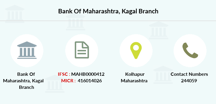Bank-of-maharashtra Kagal branch