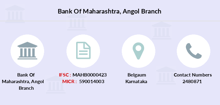 Bank-of-maharashtra Angol branch