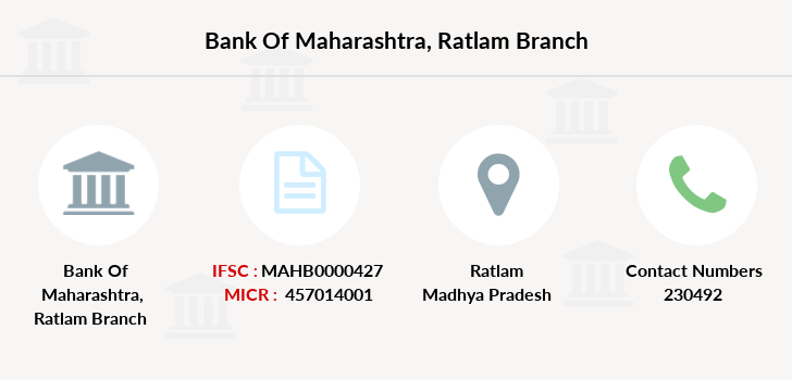Bank-of-maharashtra Ratlam branch