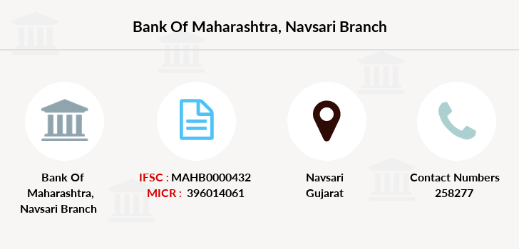 Bank-of-maharashtra Navsari branch