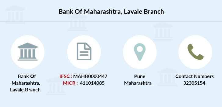 Bank-of-maharashtra Lavale branch
