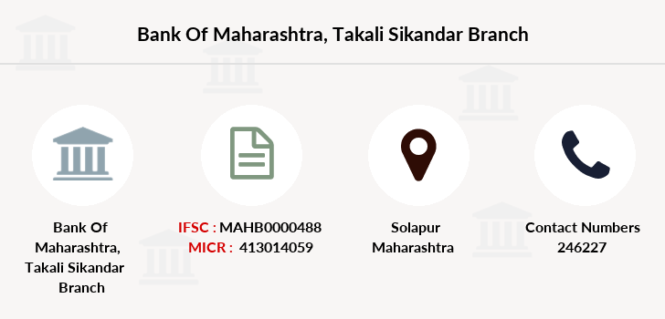 Bank-of-maharashtra Takali-sikandar branch