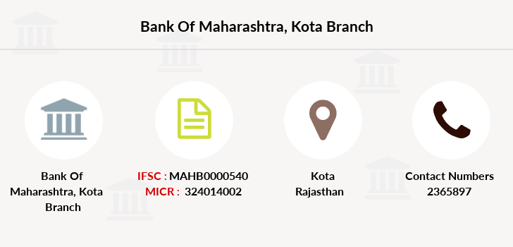 Bank-of-maharashtra Kota branch