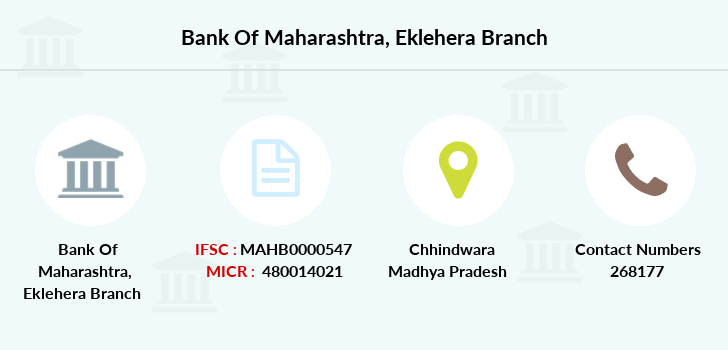 Bank-of-maharashtra Eklehera branch