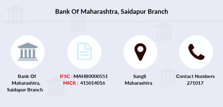 Bank-of-maharashtra Saidapur branch