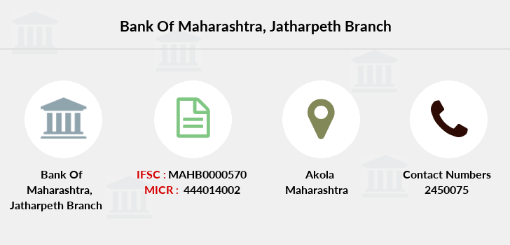 Bank-of-maharashtra Jatharpeth branch