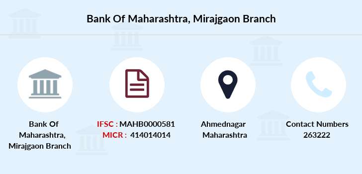 Bank-of-maharashtra Mirajgaon branch
