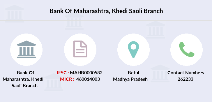 Bank-of-maharashtra Khedi-saoli branch