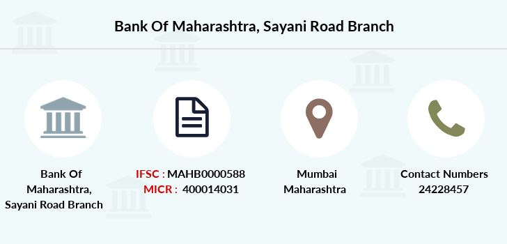 Bank-of-maharashtra Sayani-road branch