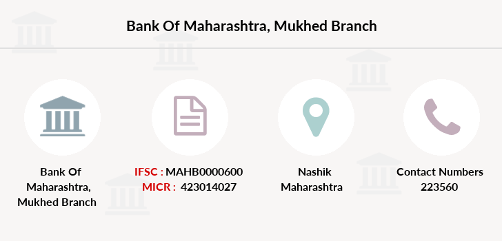 Bank-of-maharashtra Mukhed branch