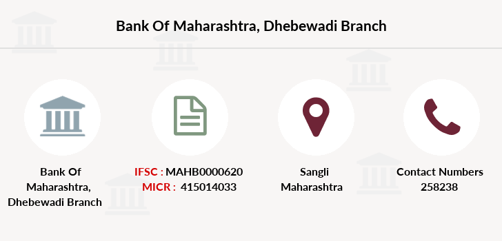 Bank-of-maharashtra Dhebewadi branch