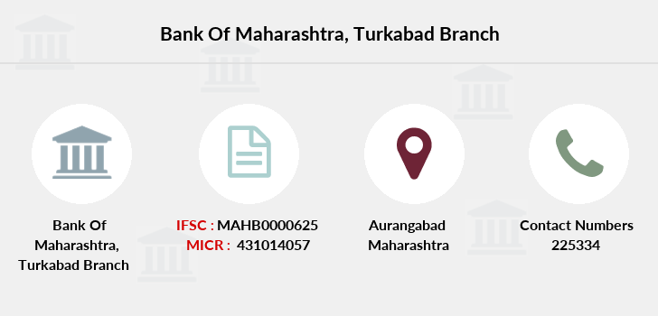 Bank-of-maharashtra Turkabad branch