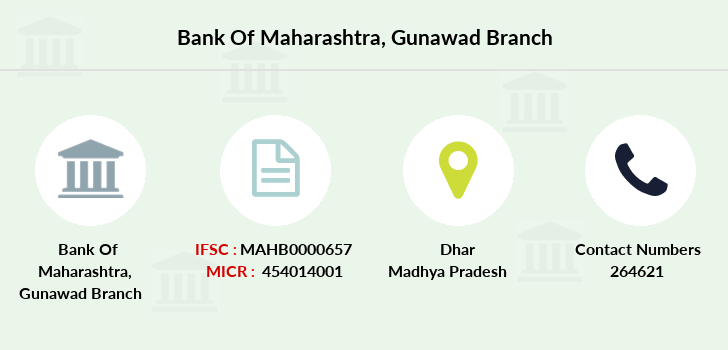 Bank-of-maharashtra Gunawad branch
