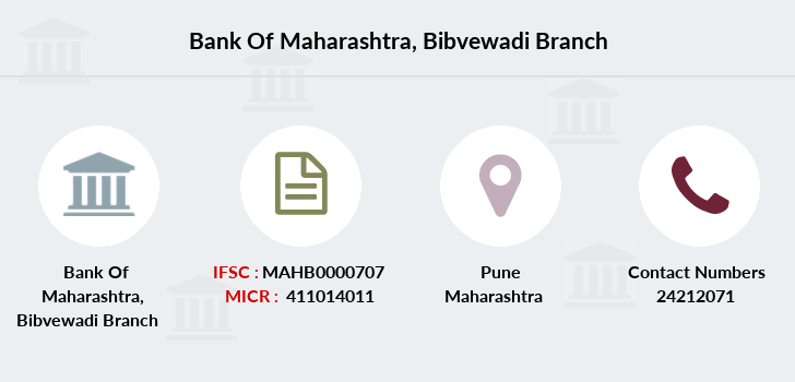 Bank-of-maharashtra Bibvewadi branch