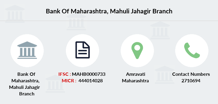 Bank-of-maharashtra Mahuli-jahagir branch
