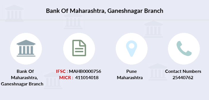 Bank-of-maharashtra Ganeshnagar branch