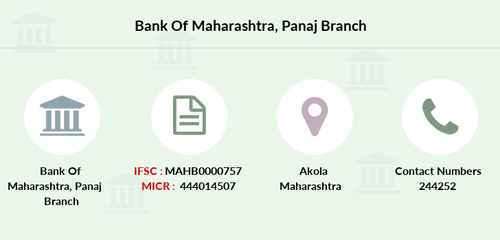 Bank-of-maharashtra Panaj branch