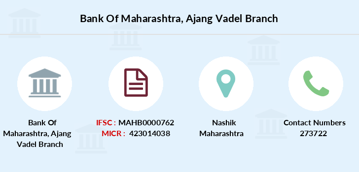 Bank-of-maharashtra Ajang-vadel branch