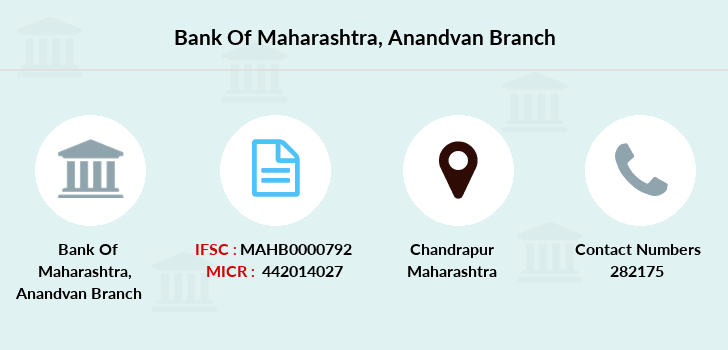 Bank-of-maharashtra Anandvan branch