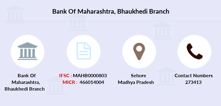 Bank-of-maharashtra Bhaukhedi branch