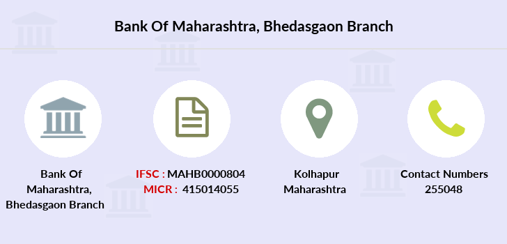 Bank-of-maharashtra Bhedasgaon branch
