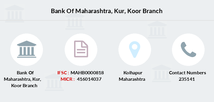 Bank-of-maharashtra Kur-koor branch
