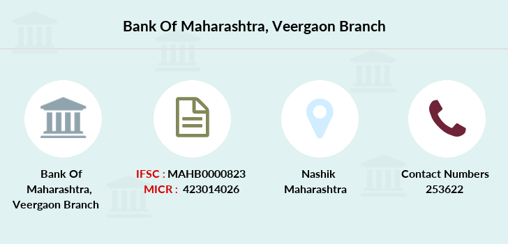 Bank-of-maharashtra Veergaon branch