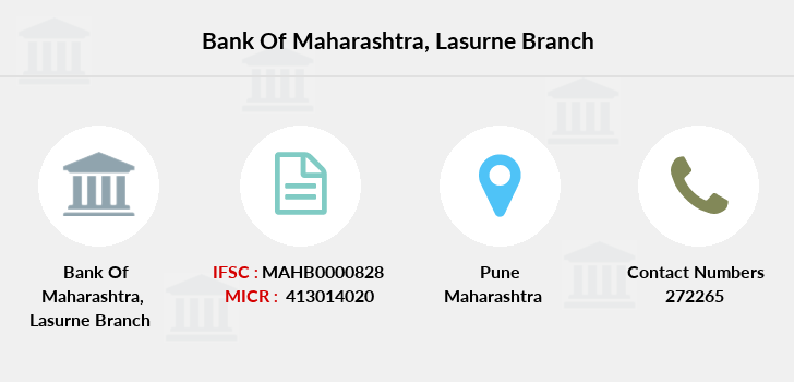 Bank-of-maharashtra Lasurne branch