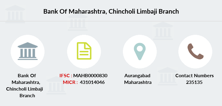 Bank-of-maharashtra Chincholi-limbaji branch