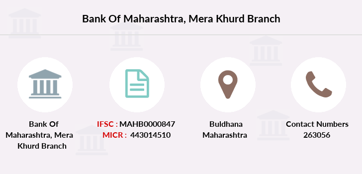Bank-of-maharashtra Mera-khurd branch