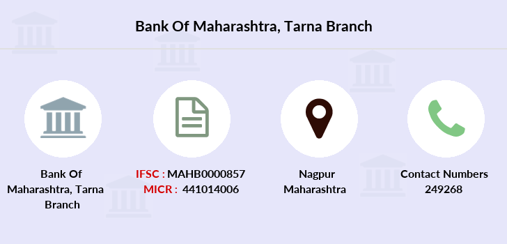 Bank-of-maharashtra Tarna branch