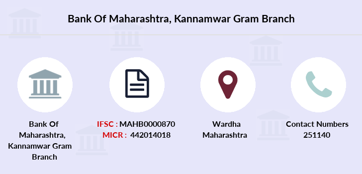Bank-of-maharashtra Kannamwar-gram branch