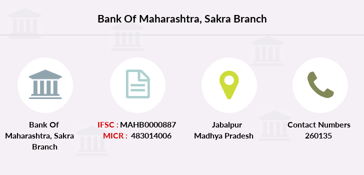 Bank-of-maharashtra Sakra branch