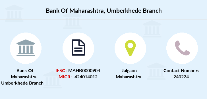 Bank-of-maharashtra Umberkhede branch